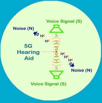 Advantages of 5G hearing aids